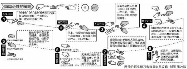 电路 电路图 电子 设计 素材 原理图 600_223